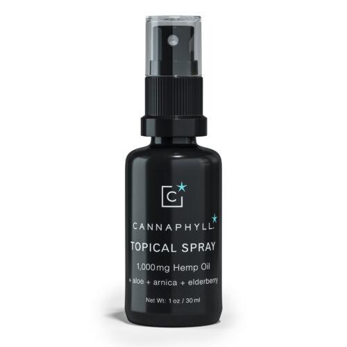 Cannaphyll Topical Spray